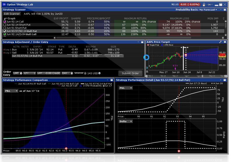 IB証券オプション