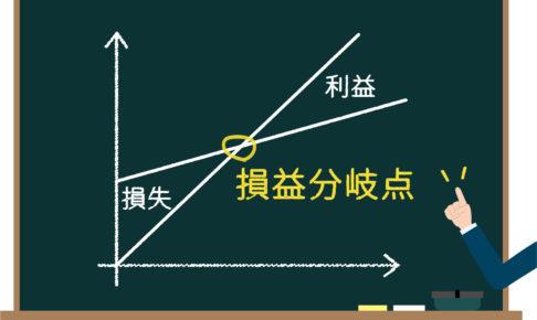 米株オプションで求められる勝率