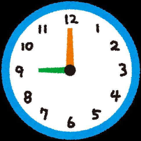 取引に適した時間帯