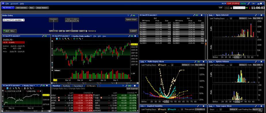 IB証券 銘柄選定方法