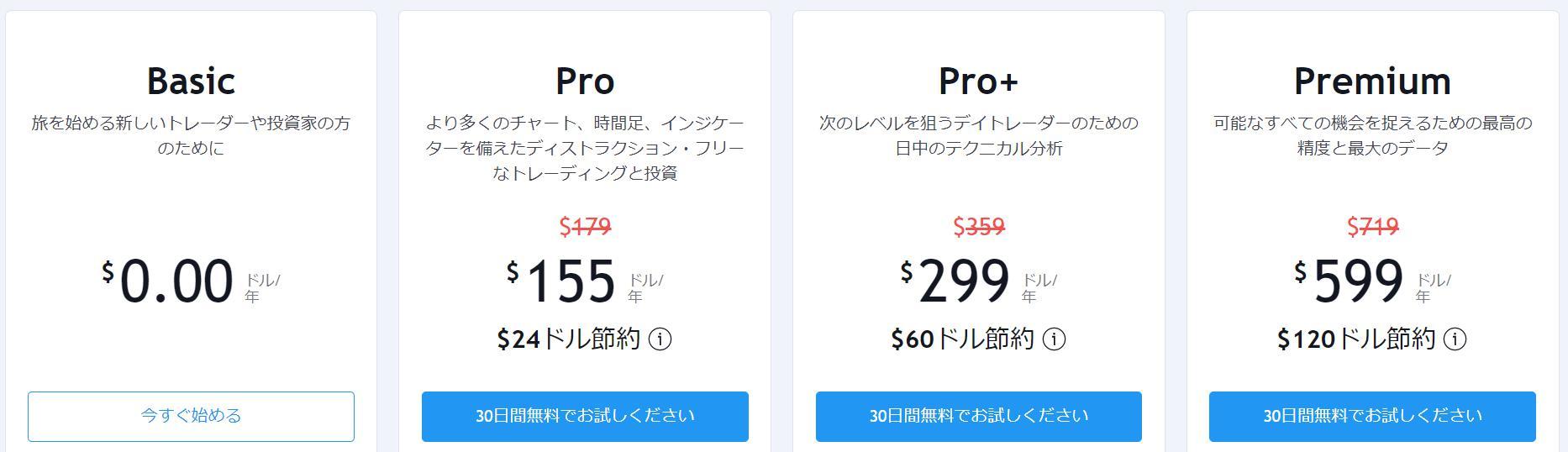 トレーディングビュー価格表